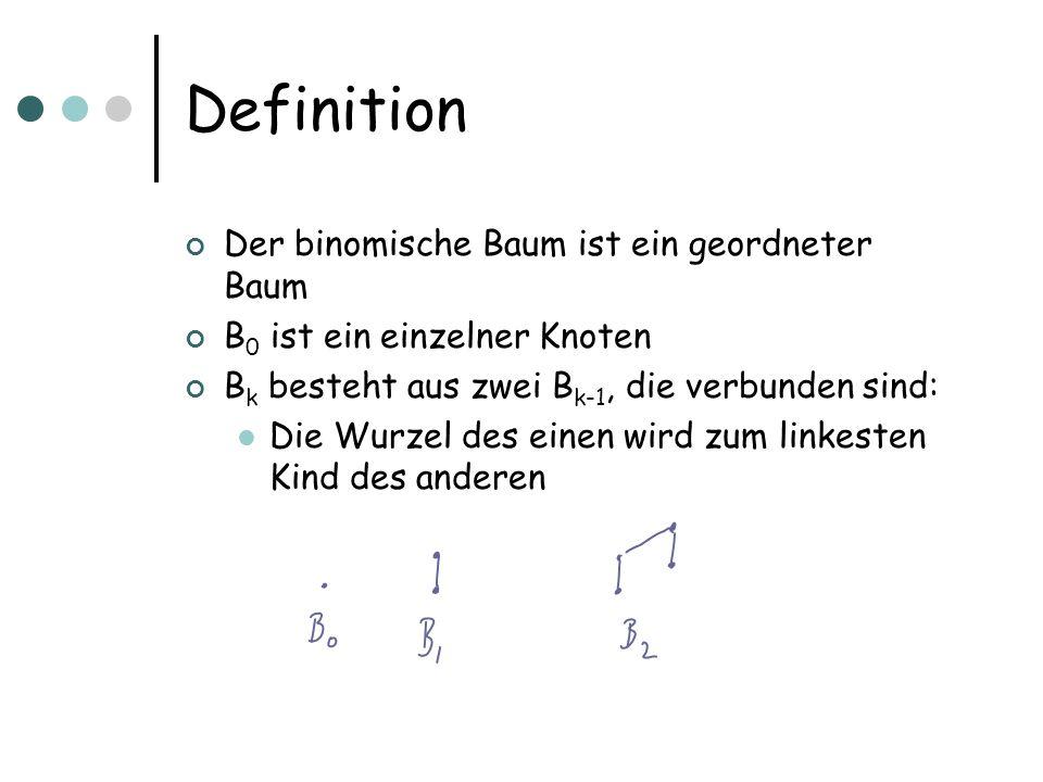 Decrease Key Eingabe: Bin Heap H, Knoten x, Wert k Wenn k größer als Schlüssel: error Verringere Schlüssel von x Ändere Position: Vergleiche Schlüssel mit Elternknoten, tausche wenn kleiner, sonst stop Wenn dabei Wurzel erreicht wird: stop Analog zu heaps Tiefe · log n, daher Laufzeit O(log n) Bemerkung: wir brauchen noch ein Array von Pointern, die für Element x auf den Knoten im bin.