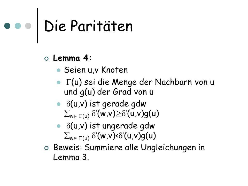 Die Paritäten Lemma 4: Seien u,v Knoten (u) sei die Menge der Nachbarn von u und g(u) der Grad von u (u,v) ist gerade gdw w 2 (u) (w,v) ¸ (u,v)g(u) (u,v) ist ungerade gdw w 2 (u) (w,v)< (u,v)g(u) Beweis: Summiere alle Ungleichungen in Lemma 3.