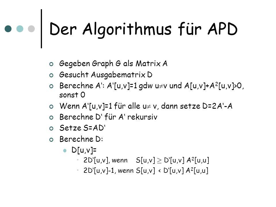 Der Algorithmus für APD Gegeben Graph G als Matrix A Gesucht Ausgabematrix D Berechne A: A[u,v]=1 gdw u v und A[u,v]+A 2 [u,v]>0, sonst 0 Wenn A[u,v]=1 für alle u v, dann setze D=2A-A Berechne D für A rekursiv Setze S=AD Berechne D: D[u,v]= 2D[u,v], wenn S[u,v] ¸ D[u,v] A 2 [u,u] 2D[u,v]-1, wenn S[u,v] < D[u,v] A 2 [u,u]