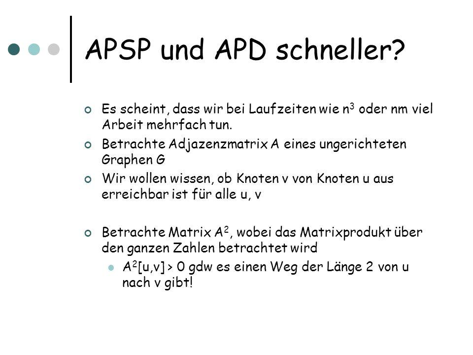 APSP und APD schneller.