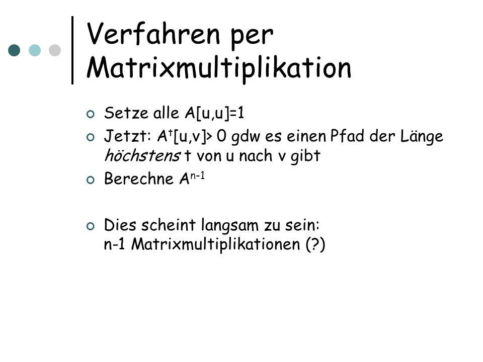 Verfahren per Matrixmultiplikation Setze alle A[u,u]=1 Jetzt: A t [u,v]> 0 gdw es einen Pfad der Länge höchstens t von u nach v gibt Berechne A n-1 Dies scheint langsam zu sein: n-1 Matrixmultiplikationen ( )