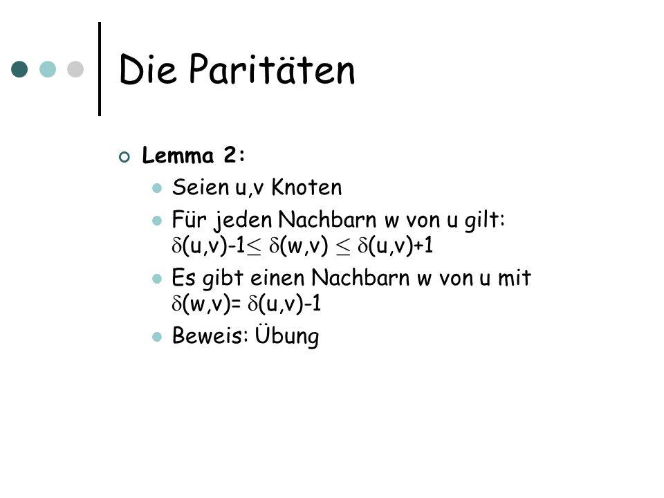 Die Paritäten Lemma 2: Seien u,v Knoten Für jeden Nachbarn w von u gilt: (u,v)-1 · (w,v) · (u,v)+1 Es gibt einen Nachbarn w von u mit (w,v)= (u,v)-1 Beweis: Übung