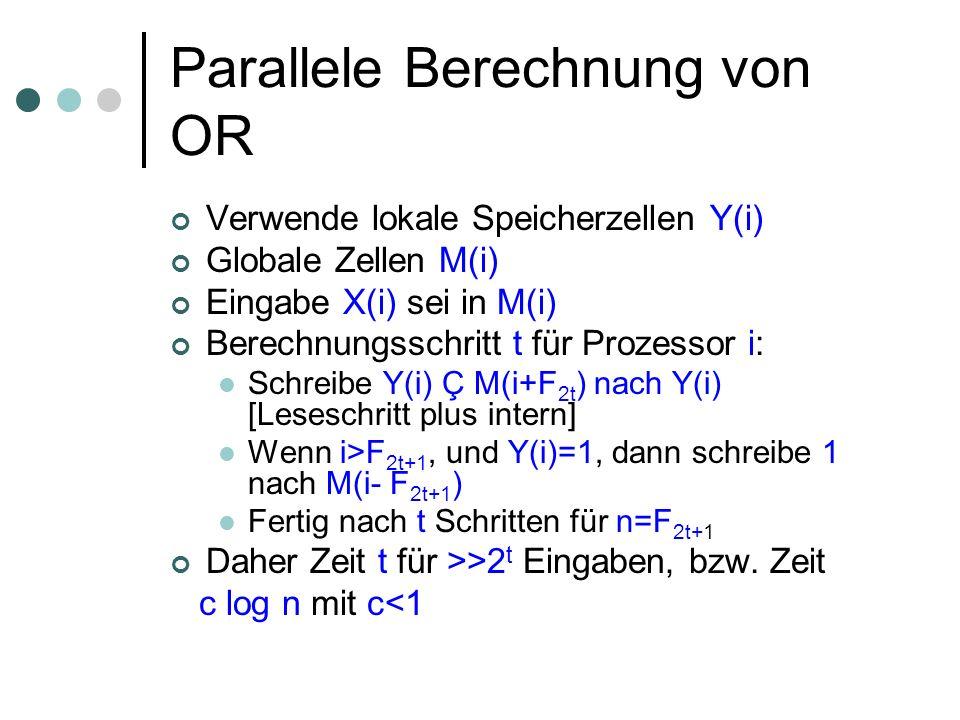 Parallele Berechnung von OR Verwende lokale Speicherzellen Y(i) Globale Zellen M(i) Eingabe X(i) sei in M(i) Berechnungsschritt t für Prozessor i: Schreibe Y(i) Ç M(i+F 2t ) nach Y(i) [Leseschritt plus intern] Wenn i>F 2t+1, und Y(i)=1, dann schreibe 1 nach M(i- F 2t+1 ) Fertig nach t Schritten für n=F 2t+1 Daher Zeit t für >>2 t Eingaben, bzw.