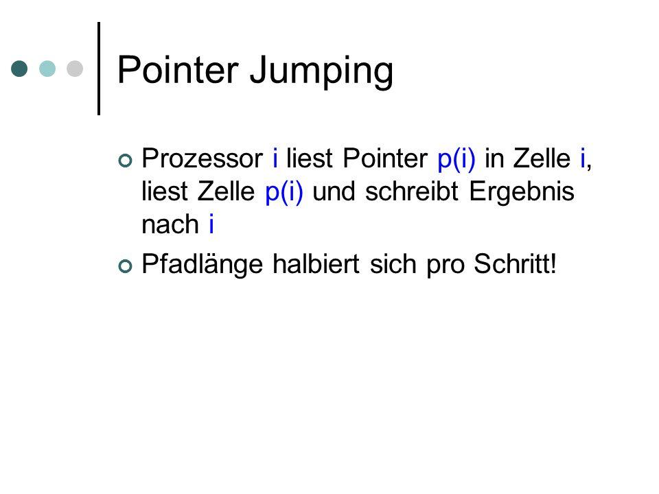Pointer Jumping Prozessor i liest Pointer p(i) in Zelle i, liest Zelle p(i) und schreibt Ergebnis nach i Pfadlänge halbiert sich pro Schritt!