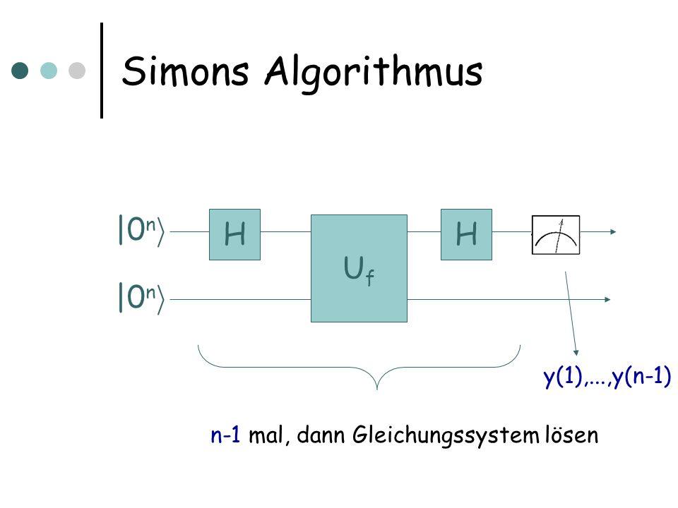 Simons Algorithmus H |0 n i UfUf n-1 mal, dann Gleichungssystem lösen H y(1),...,y(n-1)