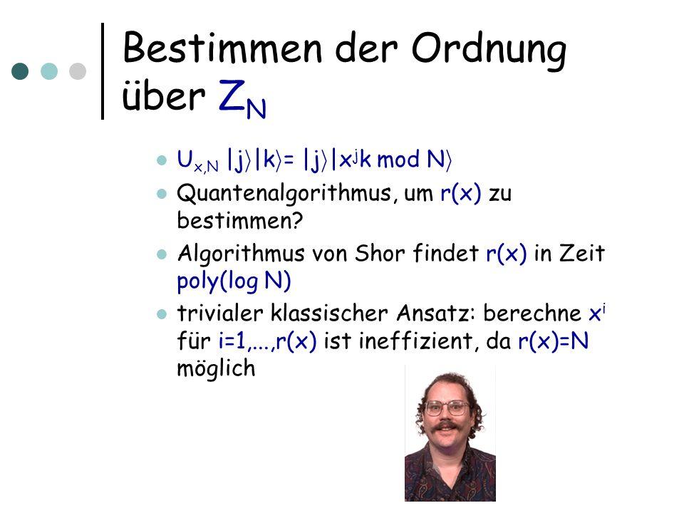 Bestimmen der Ordnung über Z N U x,N |j i |k i = |j i |x j k mod N i Quantenalgorithmus, um r(x) zu bestimmen.