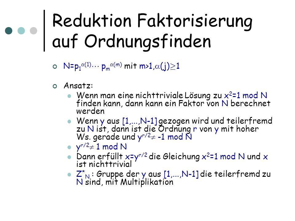 Reduktion Faktorisierung auf Ordnungsfinden N=p 1 (1) p m (m) mit m>1, (j) ¸ 1 Ansatz: Wenn man eine nichttriviale Lösung zu x 2 =1 mod N finden kann, dann kann ein Faktor von N berechnet werden Wenn y aus [1,...,N-1] gezogen wird und teilerfremd zu N ist, dann ist die Ordnung r von y mit hoher Ws.
