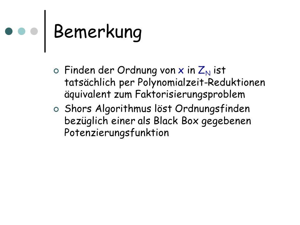 Bemerkung Finden der Ordnung von x in Z N ist tatsächlich per Polynomialzeit-Reduktionen äquivalent zum Faktorisierungsproblem Shors Algorithmus löst Ordnungsfinden bezüglich einer als Black Box gegebenen Potenzierungsfunktion