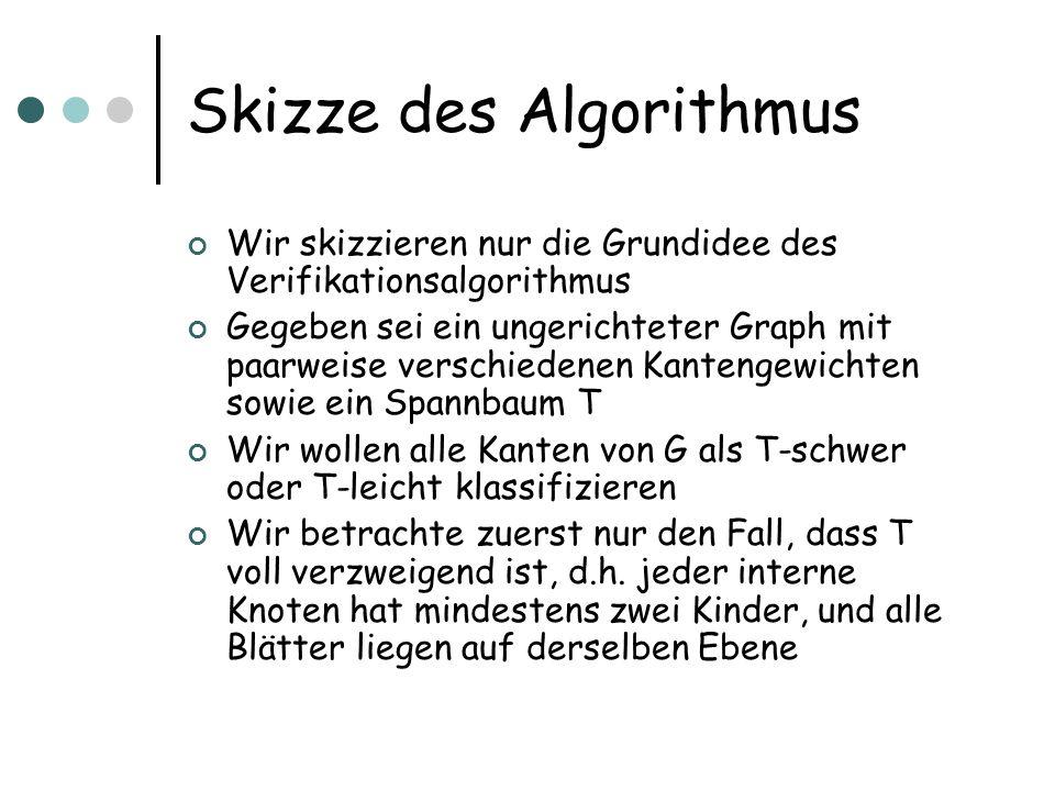 Skizze des Algorithmus Wir skizzieren nur die Grundidee des Verifikationsalgorithmus Gegeben sei ein ungerichteter Graph mit paarweise verschiedenen Kantengewichten sowie ein Spannbaum T Wir wollen alle Kanten von G als T-schwer oder T-leicht klassifizieren Wir betrachte zuerst nur den Fall, dass T voll verzweigend ist, d.h.