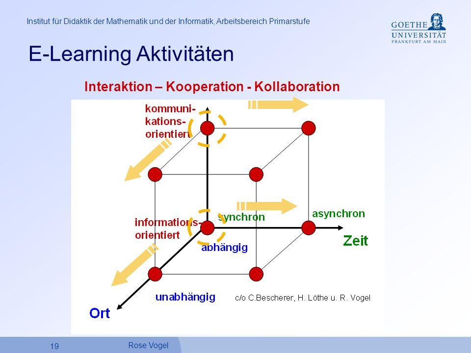 19 Rose Vogel Institut für Didaktik der Mathematik und der Informatik, Arbeitsbereich Primarstufe E-Learning Aktivitäten Interaktion – Kooperation - Kollaboration