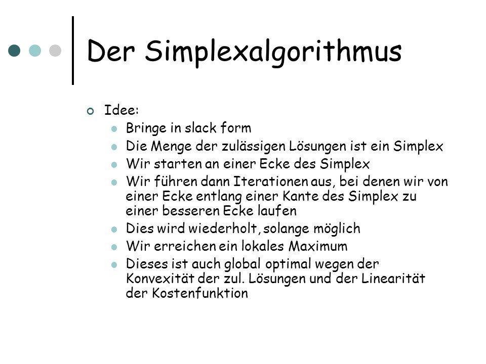 Der Simplexalgorithmus Idee: Bringe in slack form Die Menge der zulässigen Lösungen ist ein Simplex Wir starten an einer Ecke des Simplex Wir führen d