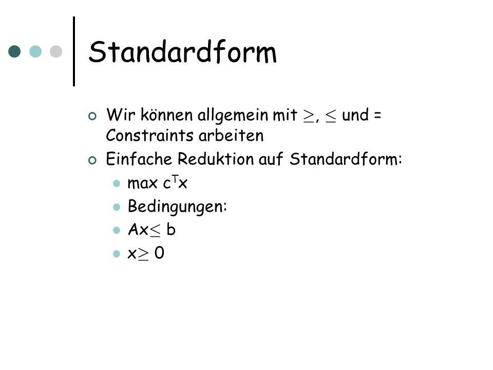 Slack Form Weitere spezielle Form von LPs Wir drücken nun viele Constraints als Gleichungen aus Sei A[i,j] x j · b i eine Ungleichung Wir führen eine neue Variable x n+i ein und setzen x n+i =b i - A[i,j]x j und x n+i ¸ 0 x n+i ist eine slack-Variable oder Schlupfvariable Wenn wir dies für alle Ungleichungen tun erhalten wir ein System mit n+m Variablen, m Gleichungen und ansonsten dem Constraint x ¸ 0 Die Variablen, die links in Gleichungen stehen nennen wir Basisvariablen, die anderen Nichtbasisvariablen