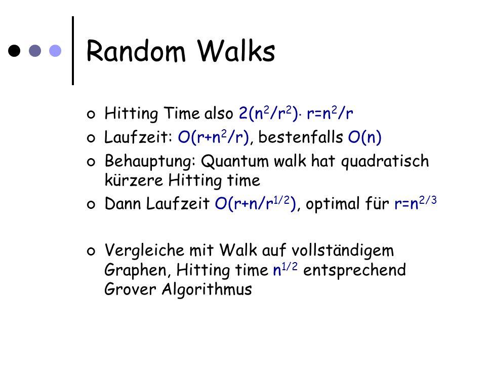 Random Walks Hitting Time also 2(n 2 /r 2 ) ¢ r=n 2 /r Laufzeit: O(r+n 2 /r), bestenfalls O(n) Behauptung: Quantum walk hat quadratisch kürzere Hitting time Dann Laufzeit O(r+n/r 1/2 ), optimal für r=n 2/3 Vergleiche mit Walk auf vollständigem Graphen, Hitting time n 1/2 entsprechend Grover Algorithmus