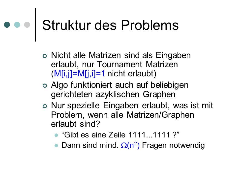 Struktur des Problems Nicht alle Matrizen sind als Eingaben erlaubt, nur Tournament Matrizen (M[i,j]=M[j,i]=1 nicht erlaubt) Algo funktioniert auch auf beliebigen gerichteten azyklischen Graphen Nur spezielle Eingaben erlaubt, was ist mit Problem, wenn alle Matrizen/Graphen erlaubt sind.