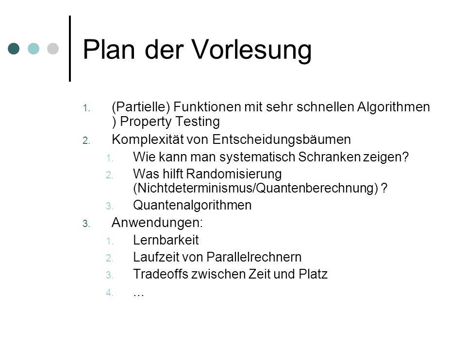 Plan der Vorlesung 1. (Partielle) Funktionen mit sehr schnellen Algorithmen ) Property Testing 2. Komplexität von Entscheidungsbäumen 1. Wie kann man