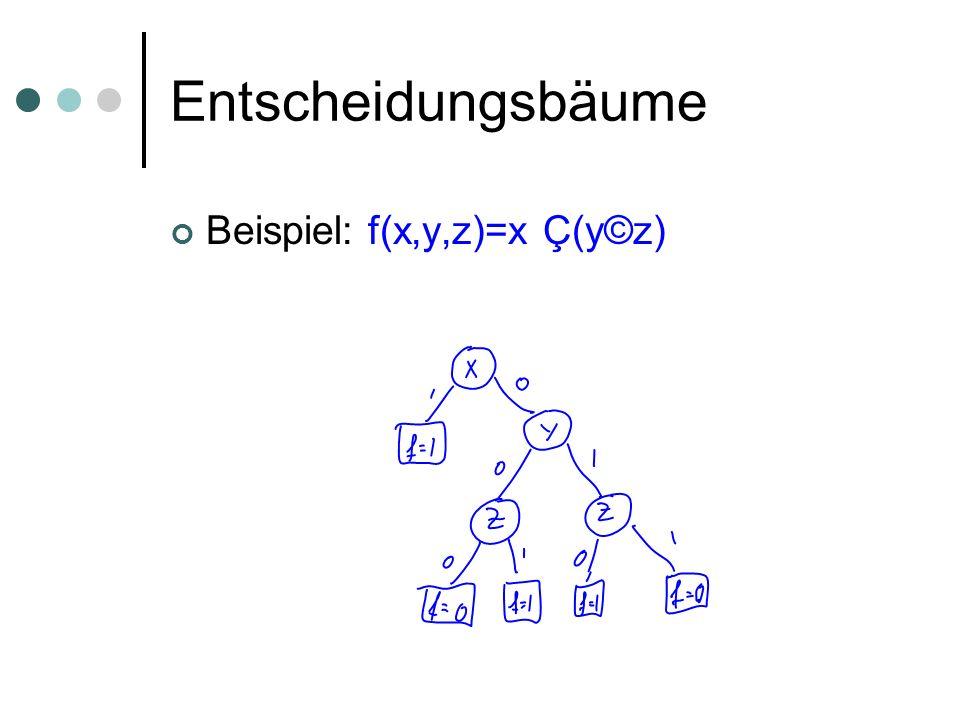 Komplexität einer Funktion Definition 1.2.: Tiefe eines Baums: entspricht Anzahl der Lesezugriffe auf die Eingabe, maximiert über alle Eingaben D(T): Tiefe des Baums T (Deterministische Tiefe) D(f)=min{D(T): T berechnet f} minimale Anzahl der Lesezugriffe auf die Eingabe( im worst case) eines Baums für f