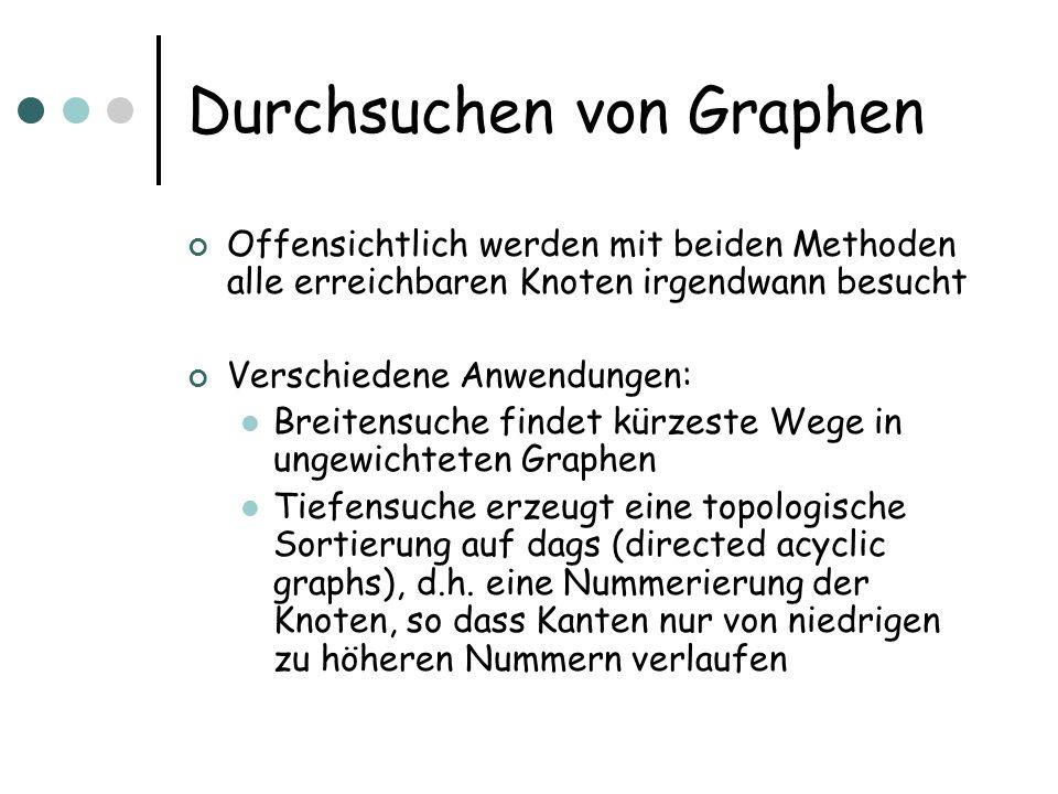 Durchsuchen von Graphen Offensichtlich werden mit beiden Methoden alle erreichbaren Knoten irgendwann besucht Verschiedene Anwendungen: Breitensuche f
