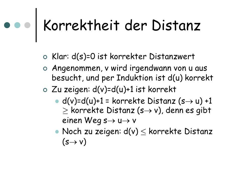 Korrektheit der Distanz Klar: d(s)=0 ist korrekter Distanzwert Angenommen, v wird irgendwann von u aus besucht, und per Induktion ist d(u) korrekt Zu