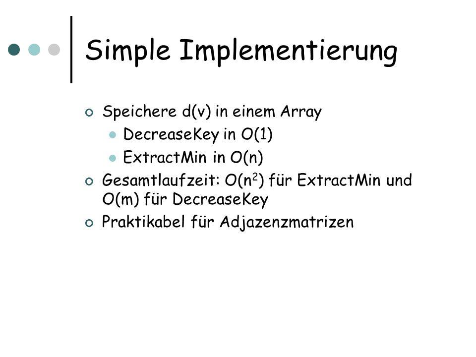 Simple Implementierung Speichere d(v) in einem Array DecreaseKey in O(1) ExtractMin in O(n) Gesamtlaufzeit: O(n 2 ) für ExtractMin und O(m) für Decrea