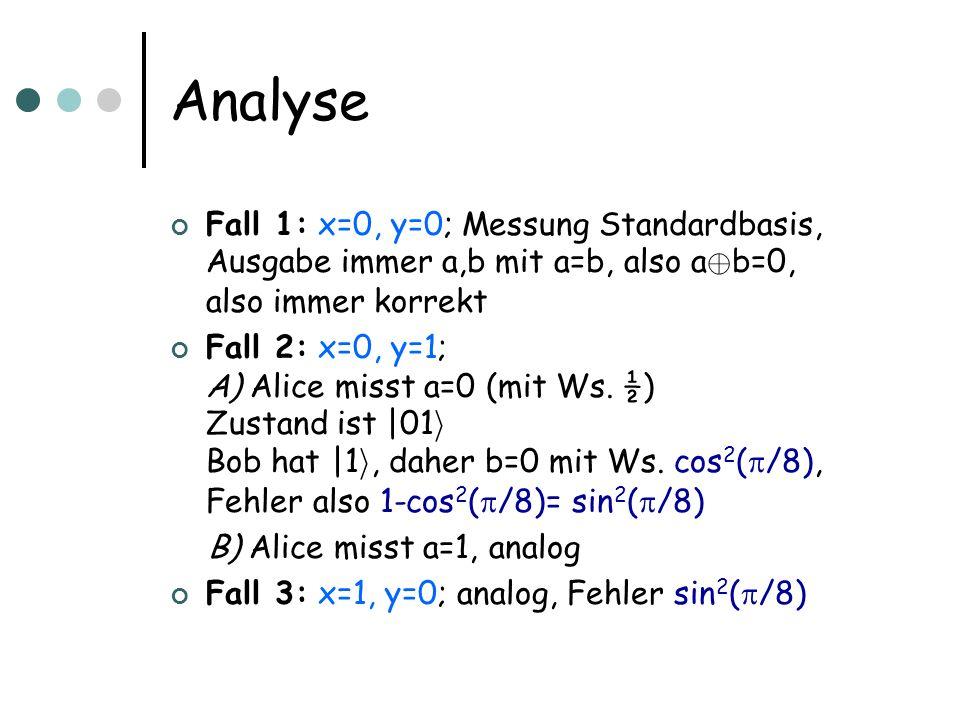 Analyse Fall 4: x=y=1, gewünschte Ausgabe 1 Alice und Bob rotieren vor der Messung Alice rotiert - /8, Bob rotiert + /8 Leicht nachzurechnen, dass Messungen nun unabhängig, Fehler also ½ Fehler gesamt: ¼ (0 + 2 ¢ sin 2 ( /8) + 1/2) ¼ 0.2 Also ist der Fehler geringer als in jeder klassischen Theorie