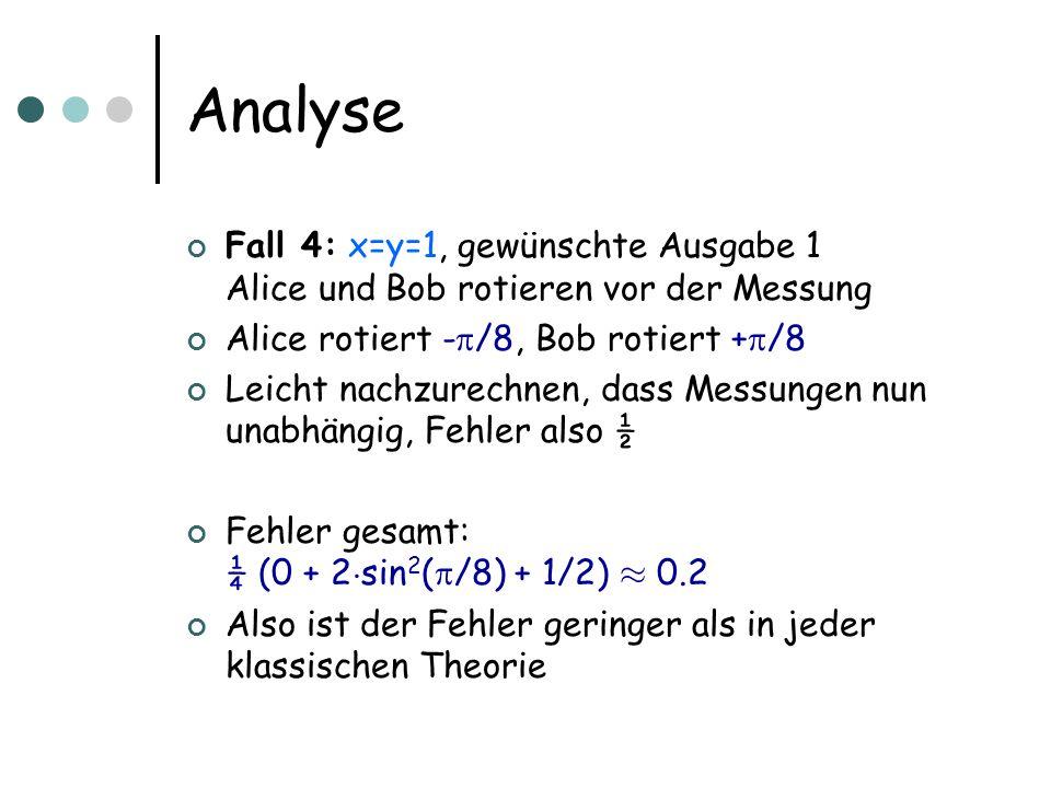 Zurück zum anderen Konzept R: Ergebnis Messung Standard Basis ( § 1) Q: Ergebnis Messung nach Rotation ( § 1) S: Ergebnis Messung Standard Basis ( § 1) T: Ergebnis Messung nach Rotation ( § 1) E[RS]=1, E[QS]=E[RT]=cos 2 ( /8) E[QT]=1/2 Also E[RS]+E[QS]+E[RT]-E[QT]= 1 + 2 cos 2 ( /8) - 1/2 ¼ 2.2 > 2