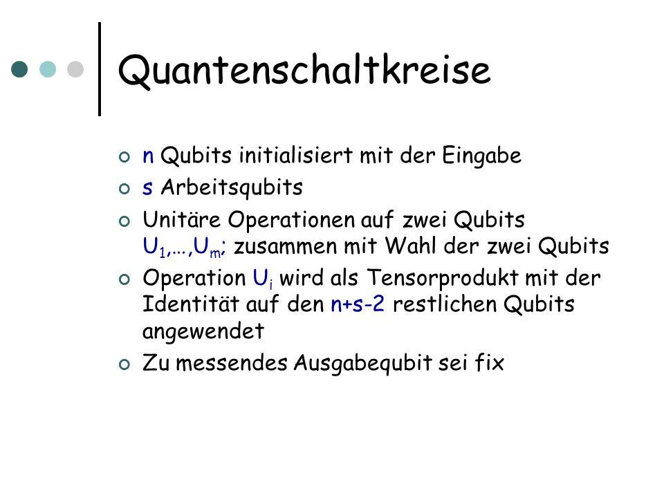 Quantenschaltkreise Uniforme Familien wie gehabt [hier gibt es noch momentan ein Problem mit der Beschreibung beliebiger unitärer Transformationen, siehe einige Folien weiter] Klasse BQP: durch uniforme Familien von Quantenschaltkreisen polynomieller Grösse berechenbare Funktionen, bei Fehlerwahrscheinlichkeit < 1/3 EQP: kein Fehler erlaubt Selbe Klassen durch (Quanten) Turingmaschinen definierbar (siehe Gruskas Buch)