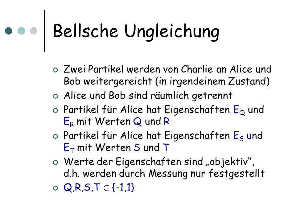 Bellsche Ungleichung Zwei Partikel werden von Charlie an Alice und Bob weitergereicht (in irgendeinem Zustand) Alice und Bob sind räumlich getrennt Pa