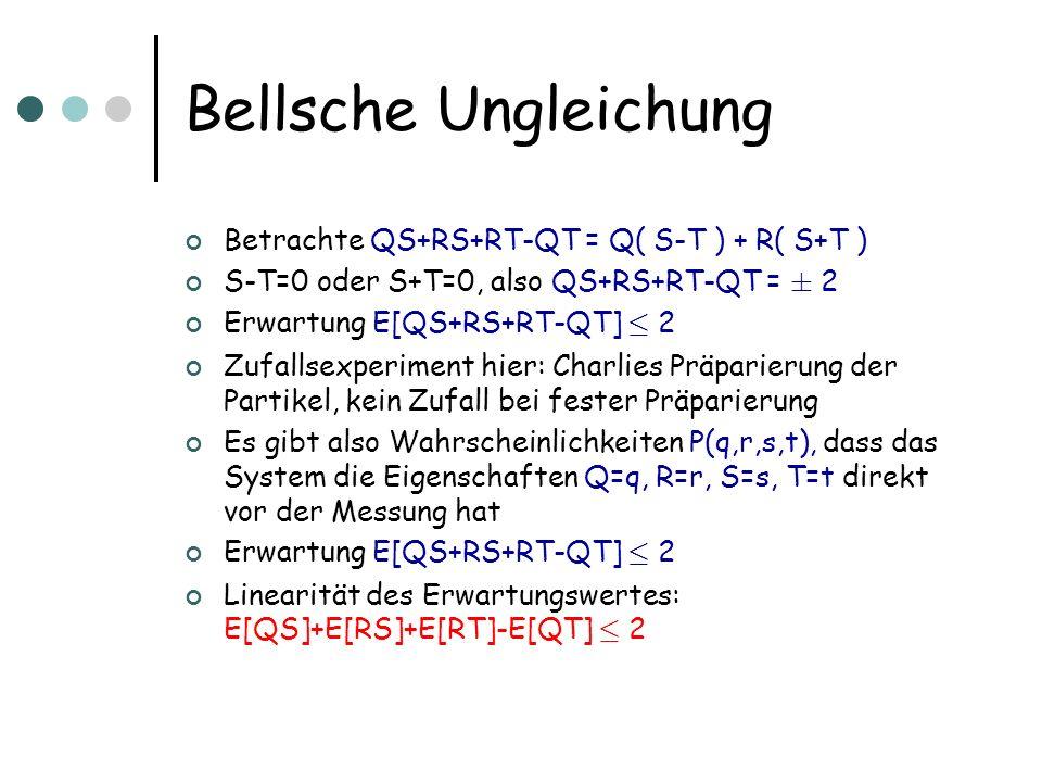 Bellsche Ungleichung Betrachte QS+RS+RT-QT = Q( S-T ) + R( S+T ) S-T=0 oder S+T=0, also QS+RS+RT-QT = § 2 Erwartung E[QS+RS+RT-QT] · 2 Zufallsexperime