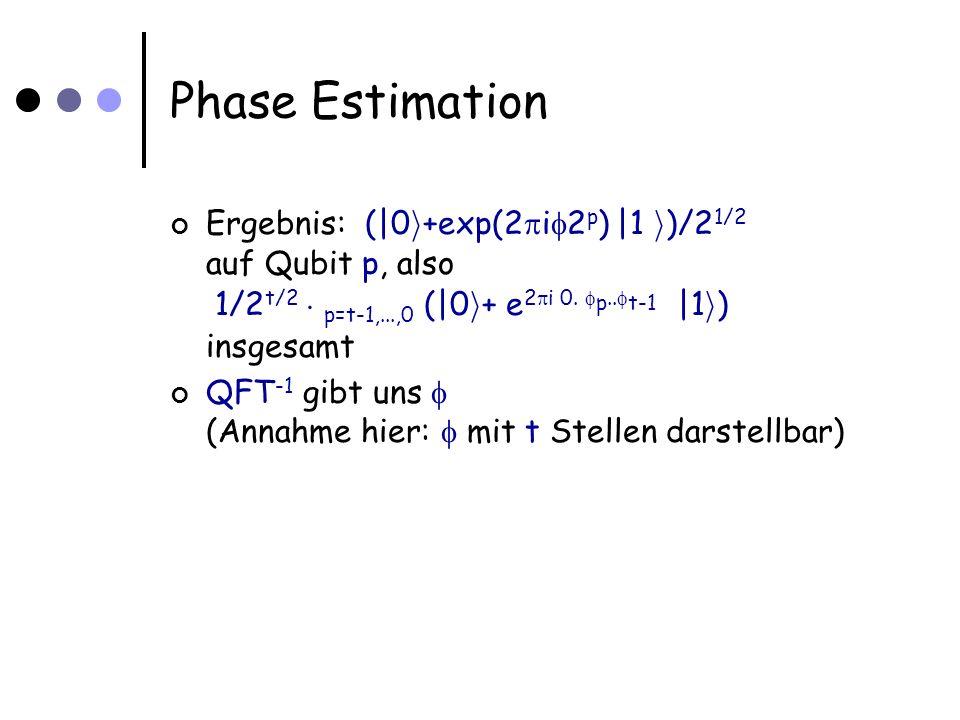 Phase Estimation Ergebnis: (|0 i +exp(2 i 2 p ) |1 i )/2 1/2 auf Qubit p, also 1/2 t/2 ¢  p=t-1,...,0 (|0 i + e 2 i 0.