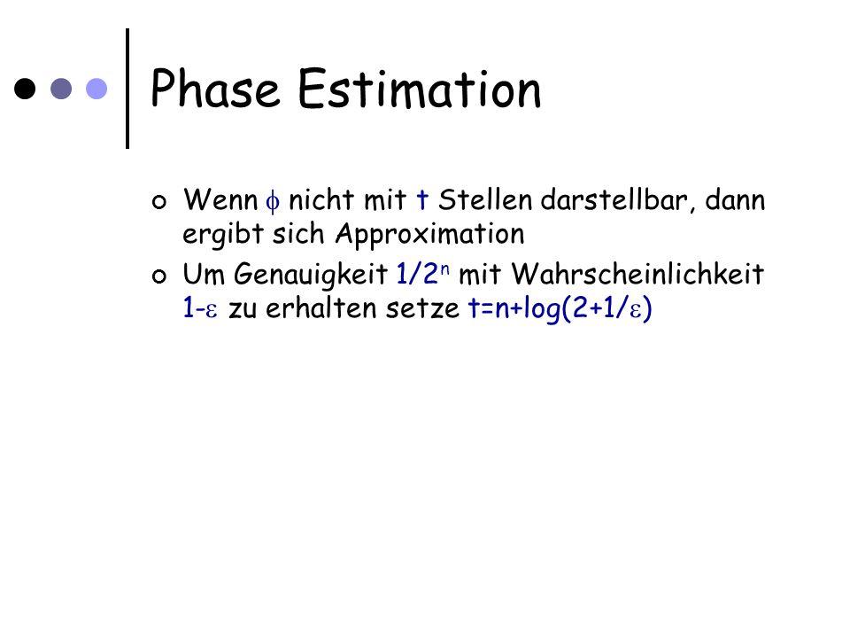 Phase Estimation Wenn nicht mit t Stellen darstellbar, dann ergibt sich Approximation Um Genauigkeit 1/2 n mit Wahrscheinlichkeit 1- zu erhalten setze t=n+log(2+1/ )