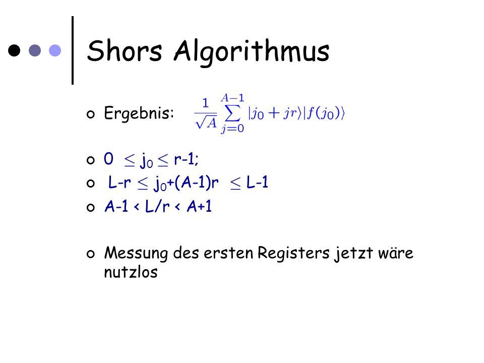 Shors Algorithmus Ergebnis: 0 · j 0 · r-1; L-r · j 0 +(A-1)r · L-1 A-1 < L/r < A+1 Messung des ersten Registers jetzt wäre nutzlos
