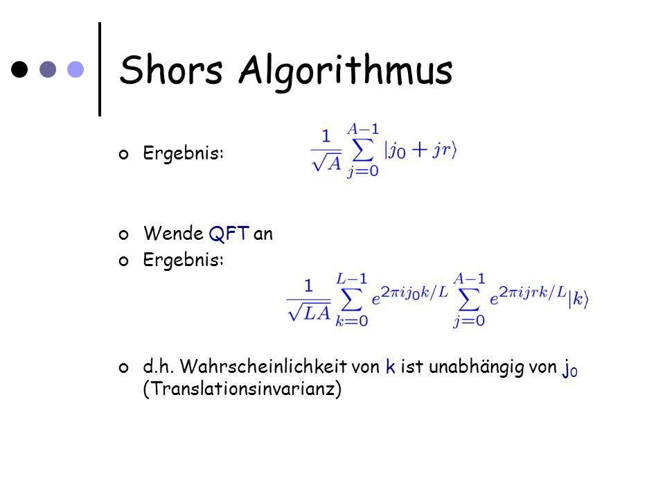 Shors Algorithmus Ergebnis: Wende QFT an Ergebnis: d.h.