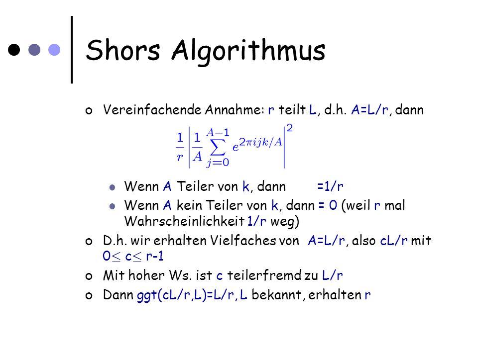 Shors Algorithmus Vereinfachende Annahme: r teilt L, d.h.