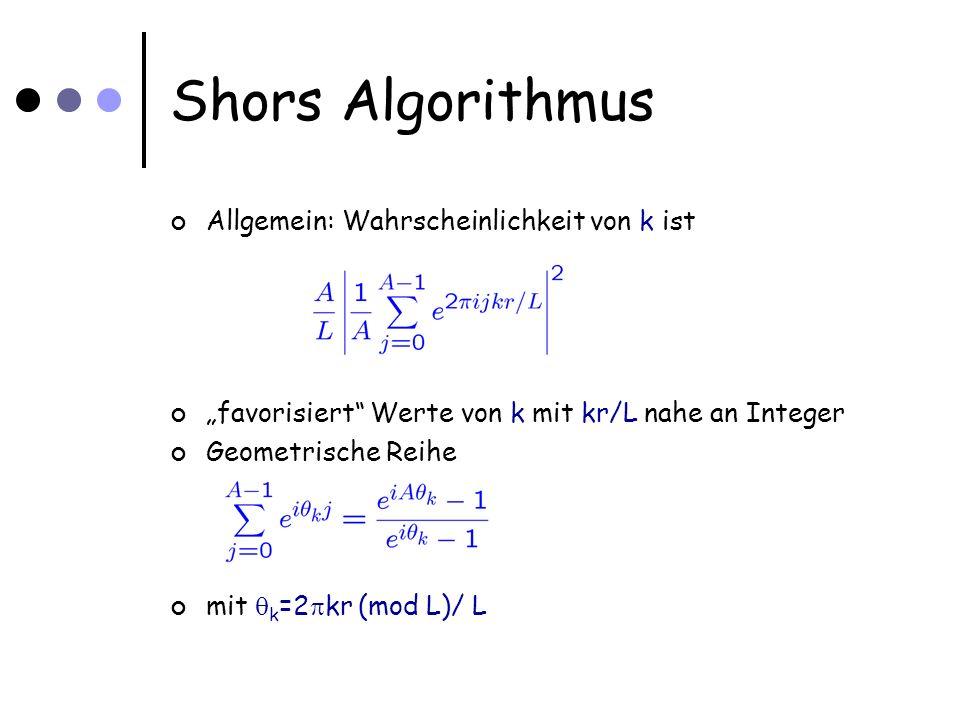 Shors Algorithmus Allgemein: Wahrscheinlichkeit von k ist favorisiert Werte von k mit kr/L nahe an Integer Geometrische Reihe mit k =2 kr (mod L)/ L