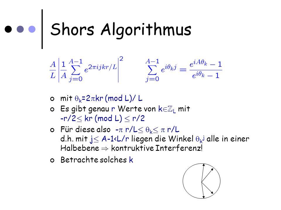 Shors Algorithmus mit k =2 kr (mod L)/ L Es gibt genau r Werte von k 2 Z L mit -r/2 · kr (mod L) · r/2 Für diese also - r/L · k · r/L d.h.
