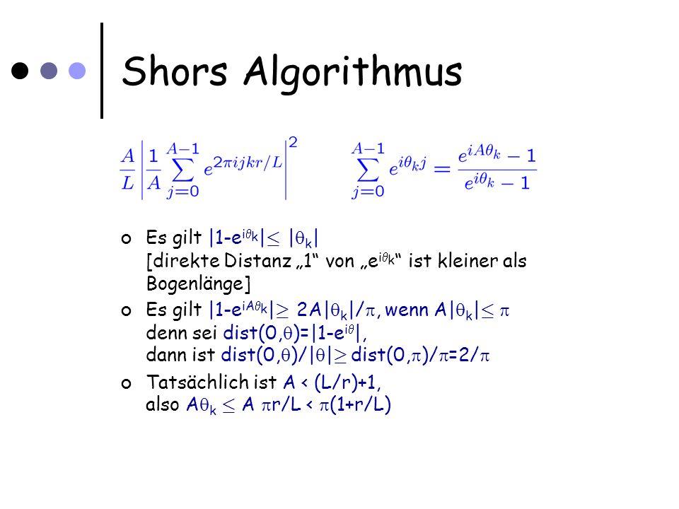 Shors Algorithmus Es gilt |1-e i k | · | k | [direkte Distanz 1 von e i k ist kleiner als Bogenlänge] Es gilt |1-e iA k | ¸ 2A| k |/, wenn A| k | · denn sei dist(0, )=|1-e i |, dann ist dist(0, )/| | ¸ dist(0, )/ =2/ Tatsächlich ist A < (L/r)+1, also A k · A r/L < (1+r/L)