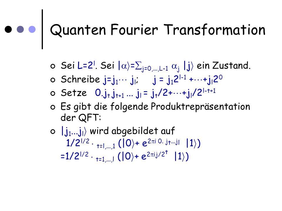Quanten Fourier Transformation |j 1...j l i wird abgebildet auf 1/2 l/2 ¢  t=l,...,1 (|0 i + e 2 i 0.