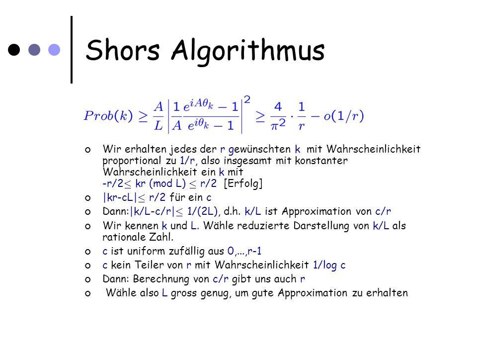 Shors Algorithmus Wir erhalten jedes der r gewünschten k mit Wahrscheinlichkeit proportional zu 1/r, also insgesamt mit konstanter Wahrscheinlichkeit ein k mit -r/2 · kr (mod L) · r/2 [Erfolg] |kr-cL| · r/2 für ein c Dann:|k/L-c/r| · 1/(2L), d.h.