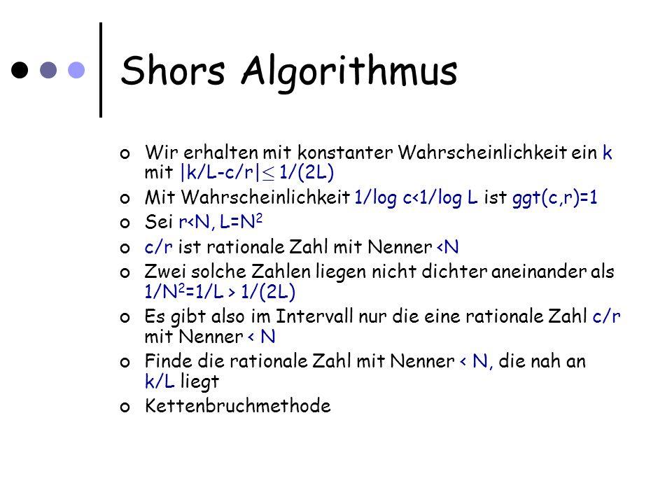 Shors Algorithmus Wir erhalten mit konstanter Wahrscheinlichkeit ein k mit |k/L-c/r| · 1/(2L) Mit Wahrscheinlichkeit 1/log c<1/log L ist ggt(c,r)=1 Sei r<N, L=N 2 c/r ist rationale Zahl mit Nenner <N Zwei solche Zahlen liegen nicht dichter aneinander als 1/N 2 =1/L > 1/(2L) Es gibt also im Intervall nur die eine rationale Zahl c/r mit Nenner < N Finde die rationale Zahl mit Nenner < N, die nah an k/L liegt Kettenbruchmethode