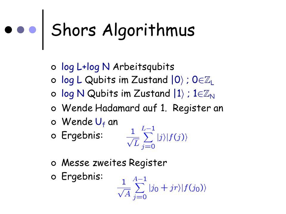 Shors Algorithmus log L+log N Arbeitsqubits log L Qubits im Zustand |0 i ; 0 2 Z L log N Qubits im Zustand |1 i ; 1 2 Z N Wende Hadamard auf 1.