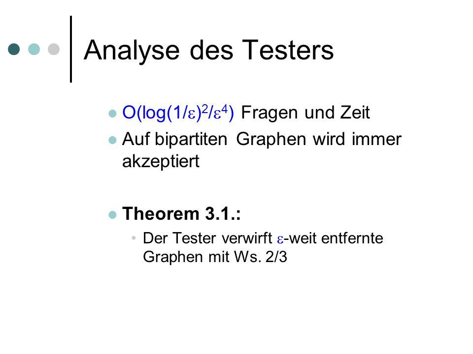 Analyse des Testers O(log(1/ ) 2 / 4 ) Fragen und Zeit Auf bipartiten Graphen wird immer akzeptiert Theorem 3.1.: Der Tester verwirft -weit entfernte Graphen mit Ws.
