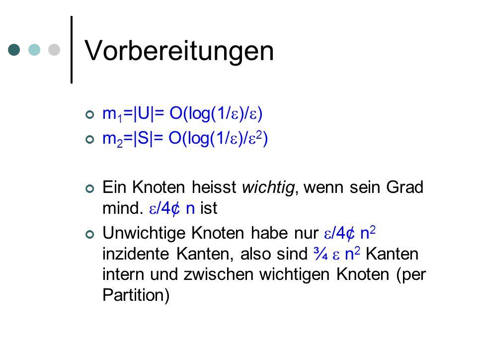 Vorbereitungen m 1 =|U|= O(log(1/ )/ ) m 2 =|S|= O(log(1/ )/ 2 ) Ein Knoten heisst wichtig, wenn sein Grad mind. /4¢ n ist Unwichtige Knoten habe nur