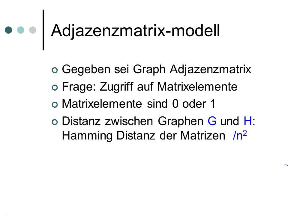Adjazenzmatrix-modell Gegeben sei Graph Adjazenzmatrix Frage: Zugriff auf Matrixelemente Matrixelemente sind 0 oder 1 Distanz zwischen Graphen G und H: Hamming Distanz der Matrizen /n 2