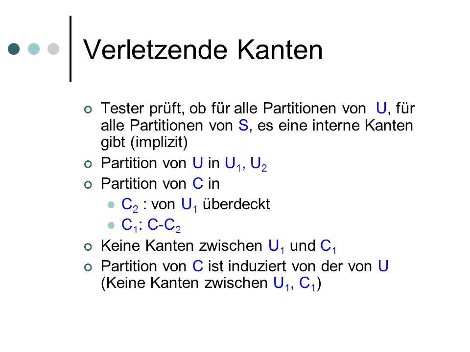 Verletzende Kanten Tester prüft, ob für alle Partitionen von U, für alle Partitionen von S, es eine interne Kanten gibt (implizit) Partition von U in U 1, U 2 Partition von C in C 2 : von U 1 überdeckt C 1 : C-C 2 Keine Kanten zwischen U 1 und C 1 Partition von C ist induziert von der von U (Keine Kanten zwischen U 1, C 1 )