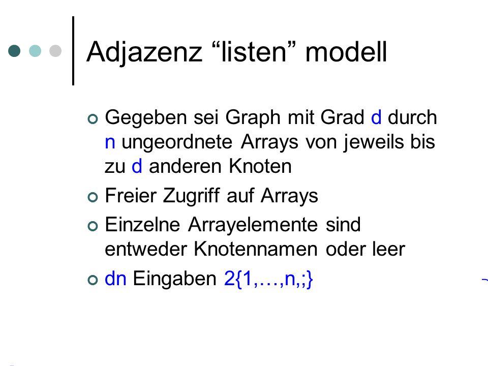 Adjazenz listen modell Gegeben sei Graph mit Grad d durch n ungeordnete Arrays von jeweils bis zu d anderen Knoten Freier Zugriff auf Arrays Einzelne Arrayelemente sind entweder Knotennamen oder leer dn Eingaben 2{1,…,n,;}