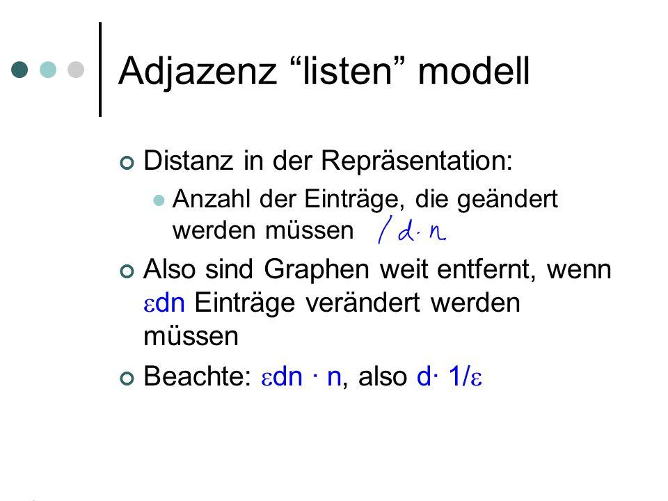 Adjazenz listen modell Distanz in der Repräsentation: Anzahl der Einträge, die geändert werden müssen Also sind Graphen weit entfernt, wenn dn Einträg