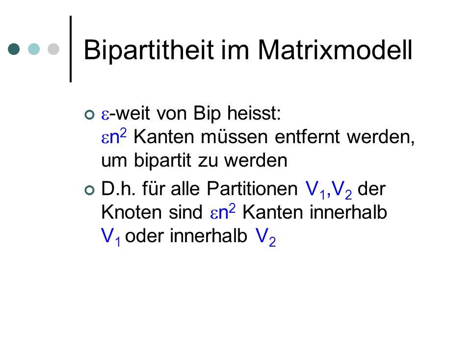 Tester Ziehe m zufällige Knoten m=O(log(1/ )/ 2 ) Frage alle Kanten zwischen solchen Knoten Teste, ob der Subgraph bipartit ist Wenn ja: akzeptiere, nein: verwerfe Laufzeit hängt nur von ab Klar: G ist bipartit, dann auch alle Subgraphen, d.h., bipartite Graphen werden immer akzeptiert Z.z.: -weit entfernte Graphen mit Ws.