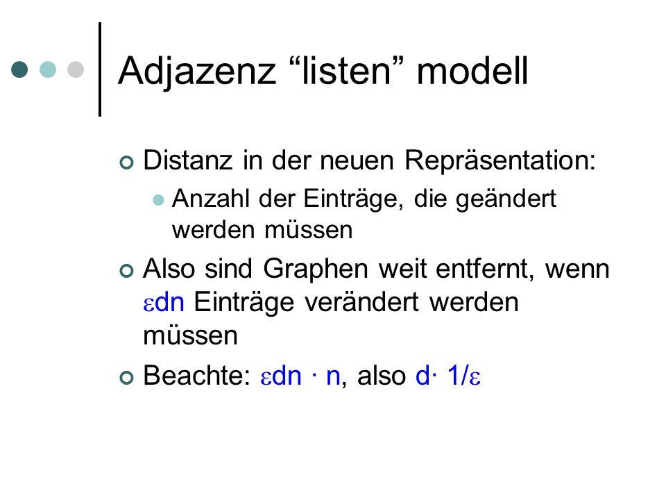 Adjazenz listen modell Distanz in der neuen Repräsentation: Anzahl der Einträge, die geändert werden müssen Also sind Graphen weit entfernt, wenn dn E