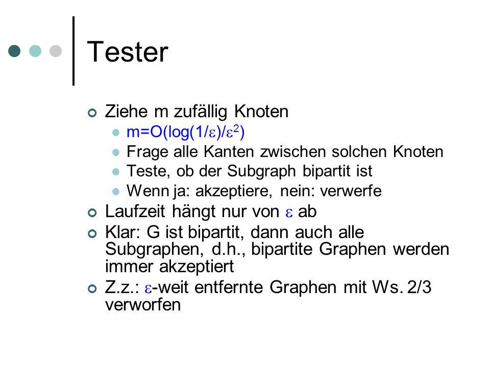 Tester Ziehe m zufällig Knoten m=O(log(1/ )/ 2 ) Frage alle Kanten zwischen solchen Knoten Teste, ob der Subgraph bipartit ist Wenn ja: akzeptiere, ne