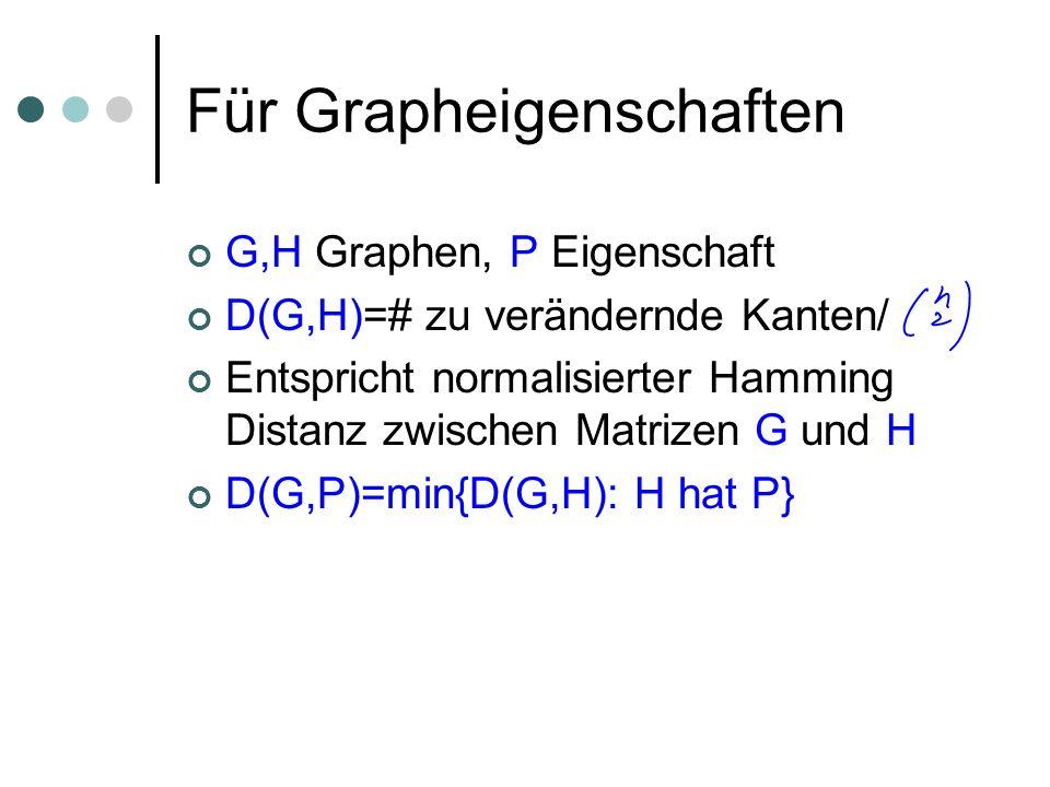 Für Grapheigenschaften G,H Graphen, P Eigenschaft D(G,H)=# zu verändernde Kanten/ Entspricht normalisierter Hamming Distanz zwischen Matrizen G und H